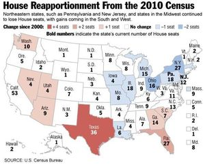 Census 2010 - Reapportionment
