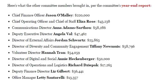 Philly Mag - Staff Bonuses